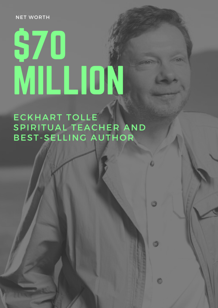 $70 Million - Net Worth Of Eckhart Tolle Spiritual Teacher and Best Selling Author