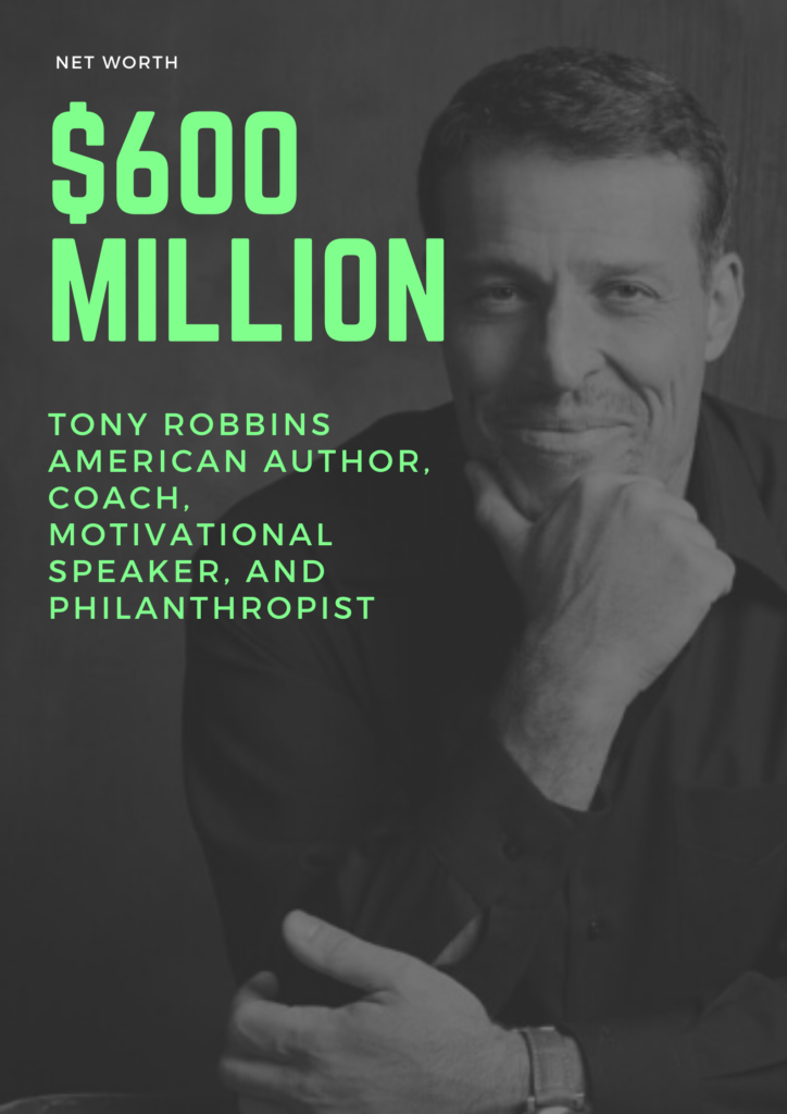 $600 Million - Net Worth of Tony Robbins American author, coach, motivational speaker, and philanthropist